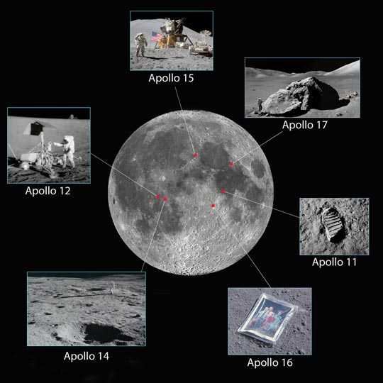 Apollo Moon Landing Sites